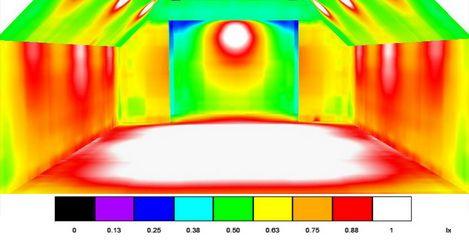 Lichtberechnung Notbeleuchtung Turnhalle - SFH Ingenieurbüro Dresden